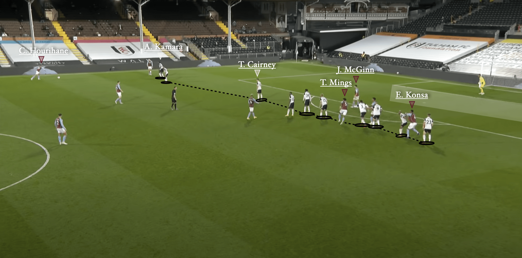 Fulham goal