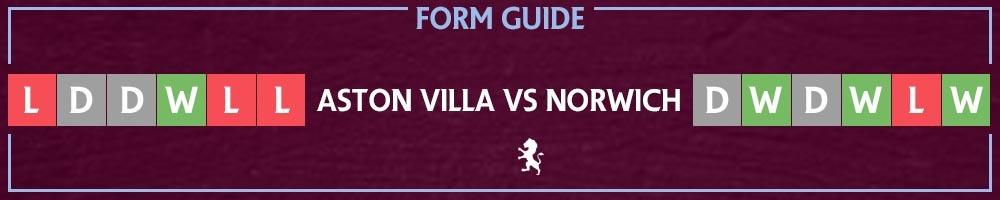 Aston Villa vs Norwich City