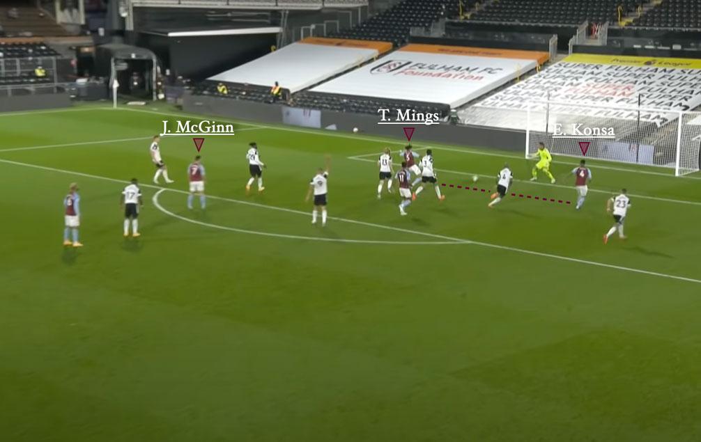 Fulham v Villa set-piece
