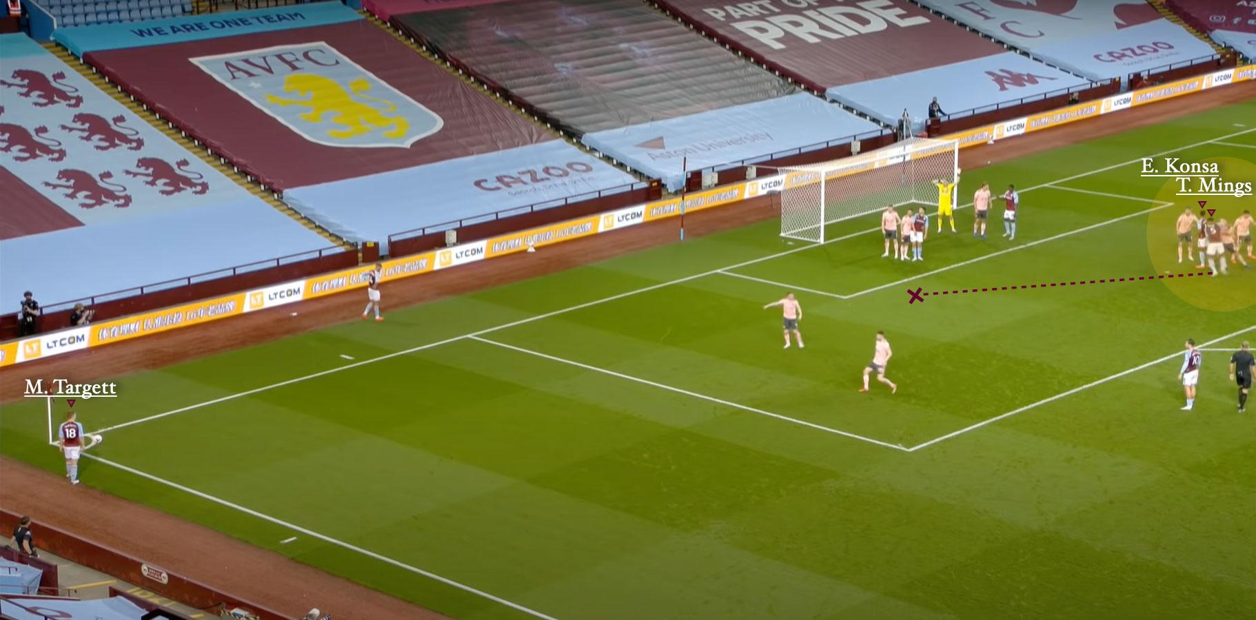 Sheffield United goal v Aston Villa