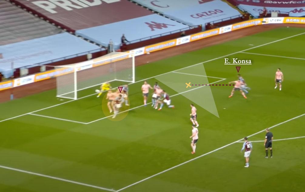 Sheffield United goal