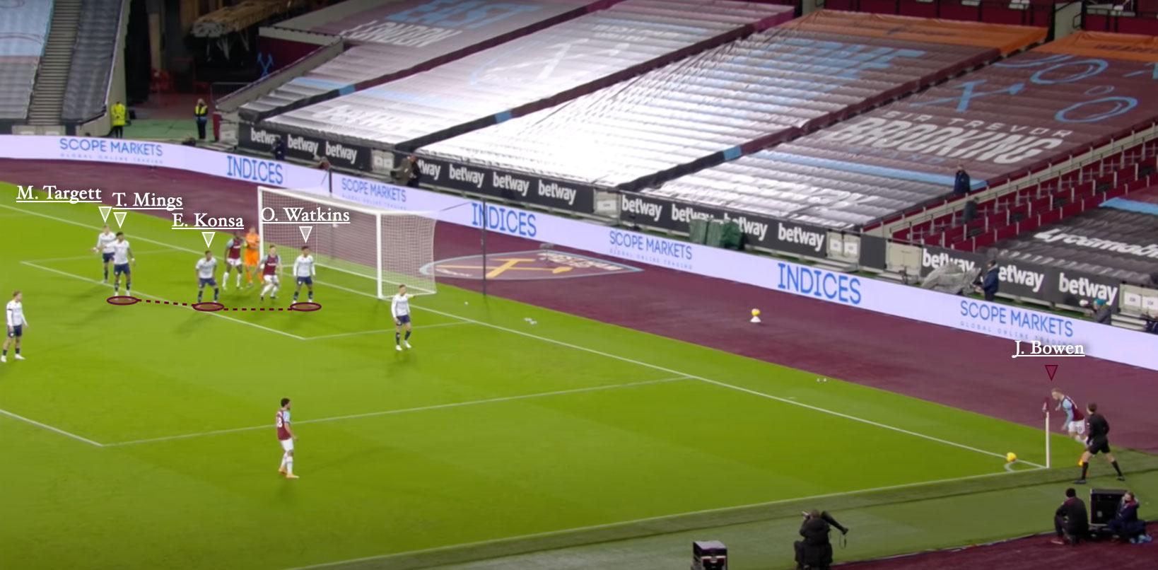 West Ham set-piece