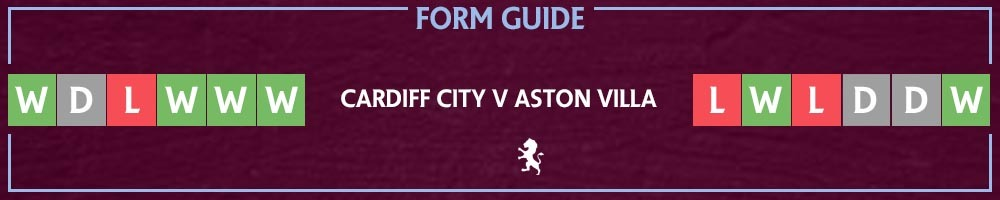 Form: Cardiff City v Aston Villa