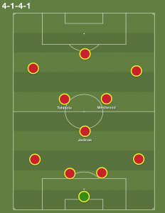A 4-1-4-1 formation
