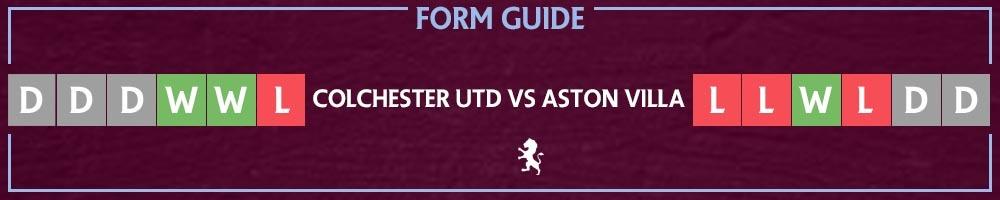 Colchester v Aston Villa Form Guide