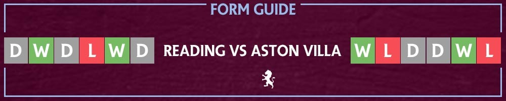 Form: Reading v Aston Villa