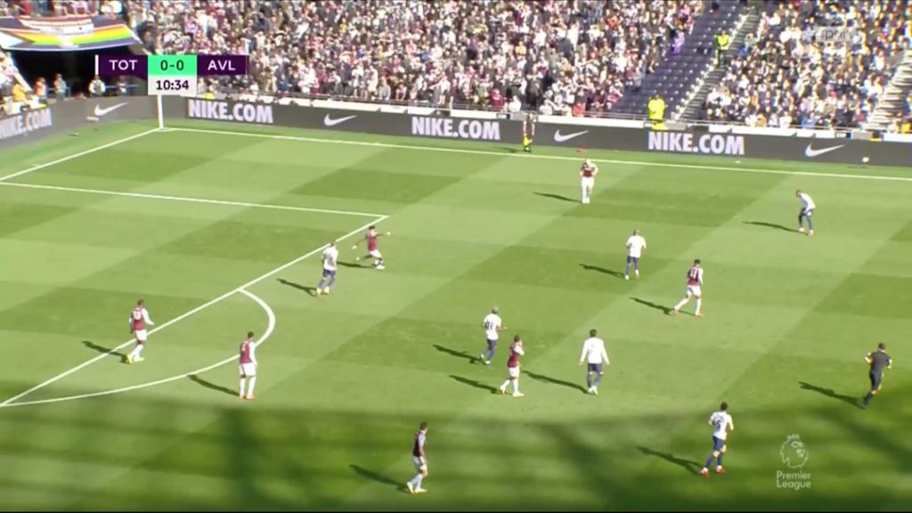 Football Insights: Tottenham v Aston Villa anaylsis   AVFC - Avillafan.com - Aston Villa Fansite, Blog, & Forum..