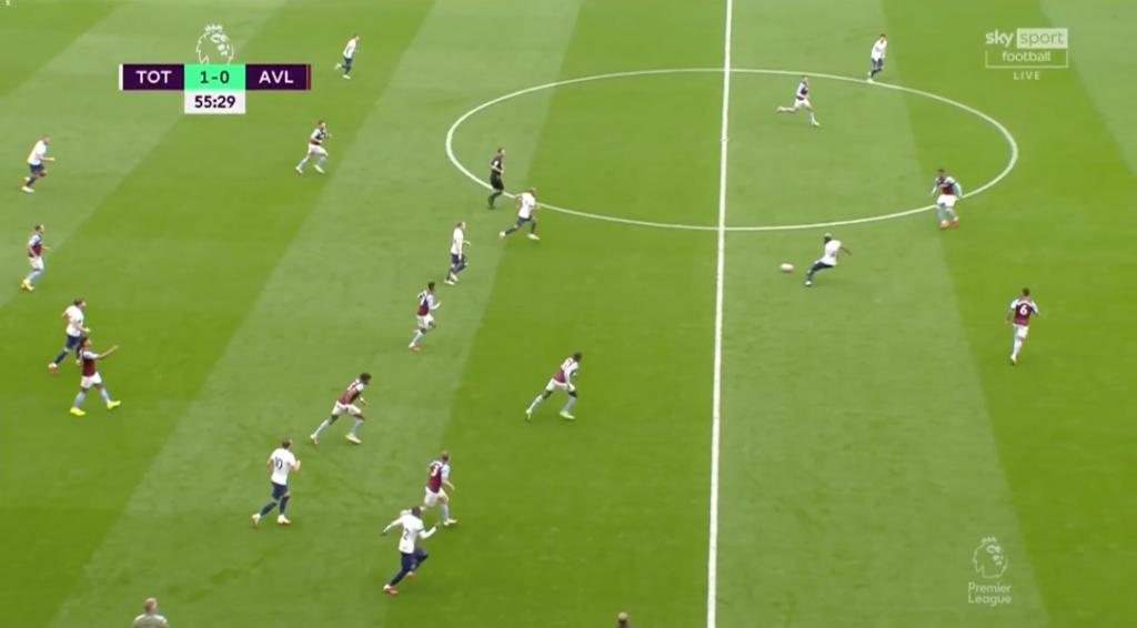 Tottenham v Aston Villa